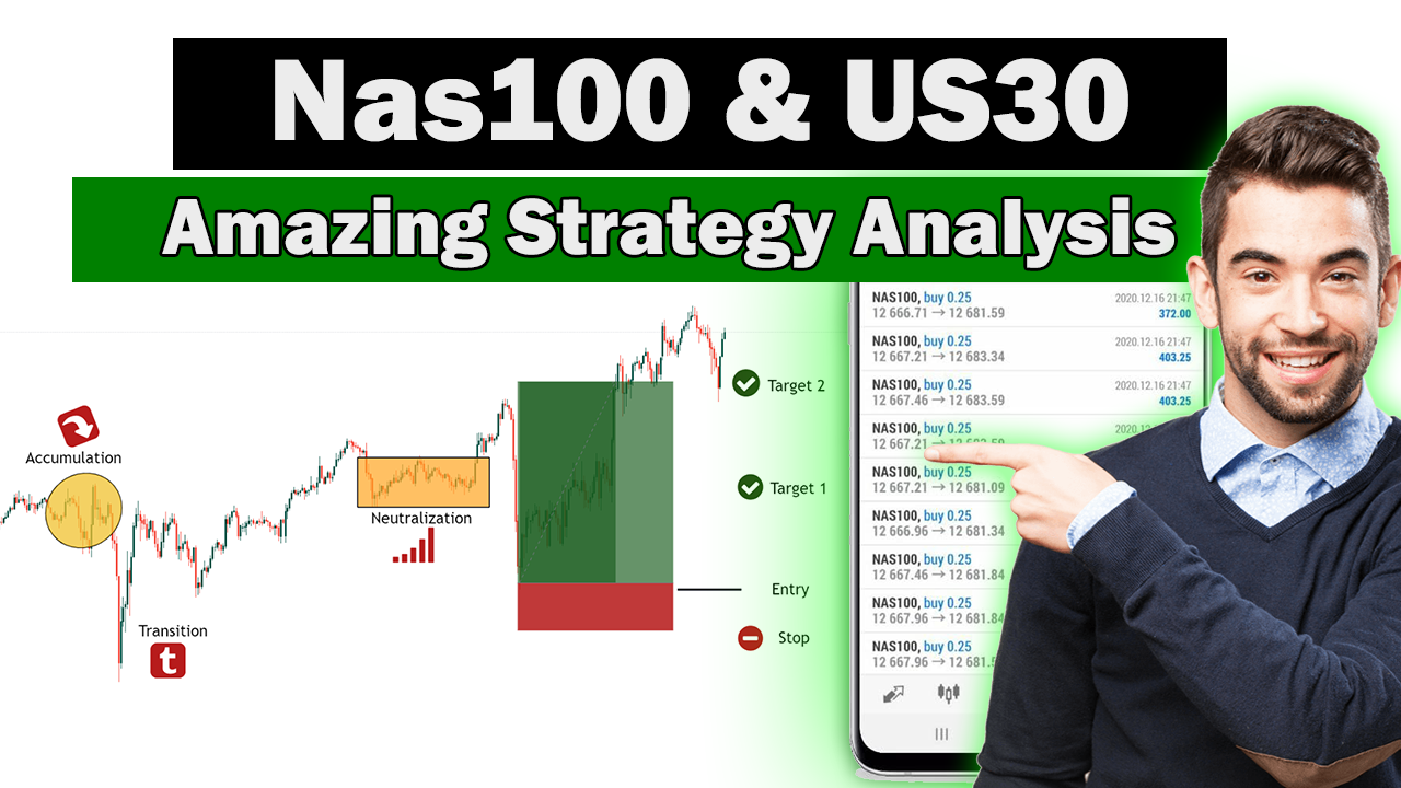 Nas100 Amazing Strategy Analysis 2021