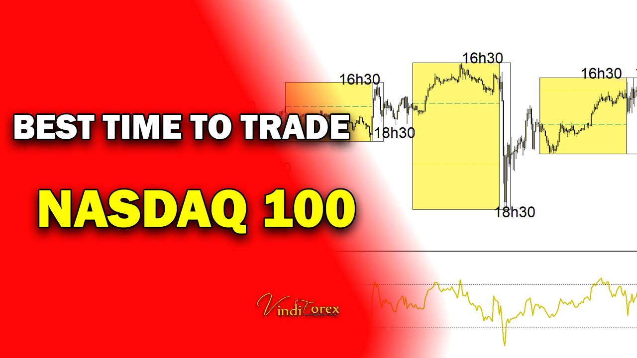 Best time to trade Nasdaq in South Africa 2021
