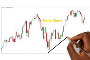 NAS100 Strategy Analysis