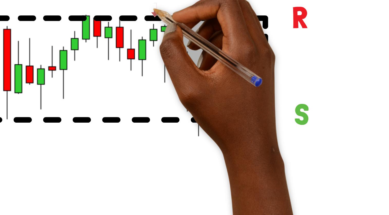 Winning NAS100 strategy analysis -NASDAQ100